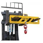 Tip dvigala za dvižne viličarje tipa CBL3000